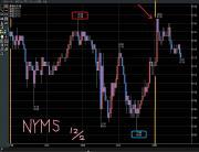 NYモーニングショット手法 FXプライム  12.2