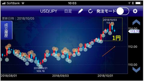 ドル円トラリピ106