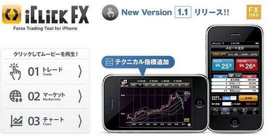 クリック証券のiClick FX