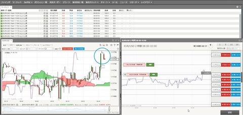 IG証券ラダー2