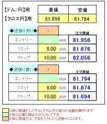 F式ロンドンコーリング手法計算機【逆張り】レート