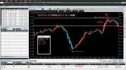 ロンドンコーリング手法【カスバ】12月17日インヴァスト証券結果