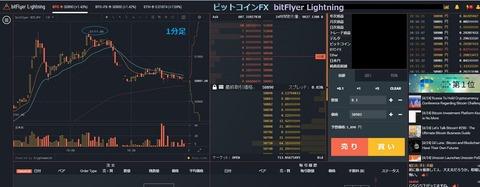 ビットコインFXbitFlyer Lightning