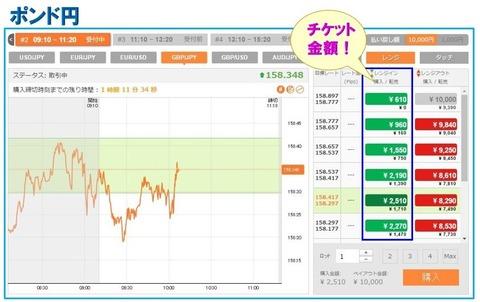 【バイトレ】524ポンド円