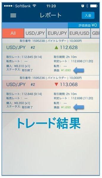 バイトレほったらかし手法ドル円③