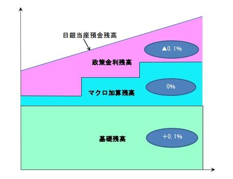 日本銀行本日の決定ポイント