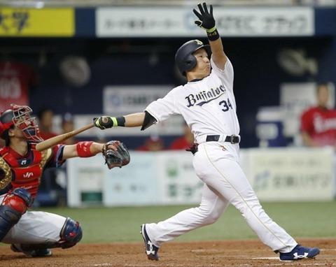 1 野球 吉田