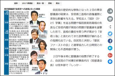 170704-都議選自民党惨敗001