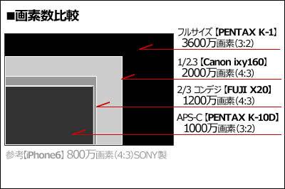 160527-PENTAX K-1_005