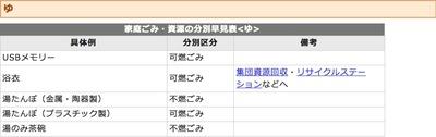 名古屋市ゴミ分類表 ゆ