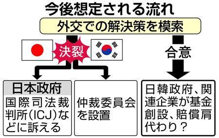 日本政府「結局、韓国には民主主義は無理」