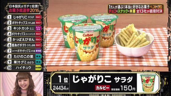 【速報】お菓子総選挙2016きのこたけのこ戦争集結キタ━━━━(゚∀゚)━━━━!!