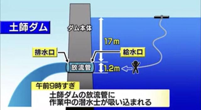 ダムで作業中のダイバー、ダムから放流するための管に流され死亡・・・・・・・