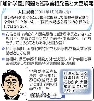 【政治】安倍首相「加計知ったのは1月20日」 「大臣規範」意識か 関係者の供応禁止