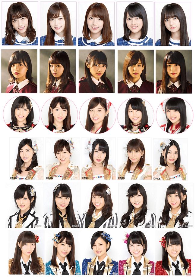 AKBG・坂道Gをそれぞれ上位5人ずつで比較した結果!!!【AKB48/SKE48/NMB48/HKT48/乃木坂46/欅坂46】