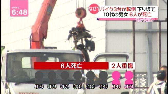 奈良県のバイク事故で死んだ6人は14~18歳男女