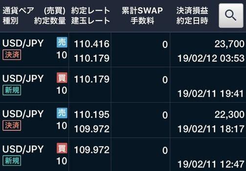 【朗報】FXを50万円で始めるも初日で46000円増えてしまい働く気を失う、もう仕事やめるわ