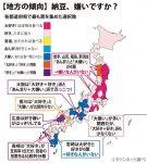 西日本人は納豆嫌い?「納豆好き&嫌いな県」 全国図