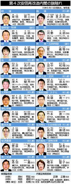 【LIVE】第4次安倍再改造内閣 閣僚名簿発表キタ――(゚∀゚)――!!