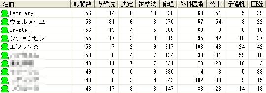 第34回大海戦3日目.jpg