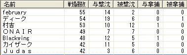 第25回大海戦2日目.jpg