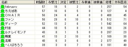 第26回大海戦3日目.jpg