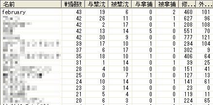 2月11日エルド模擬結果③.jpg