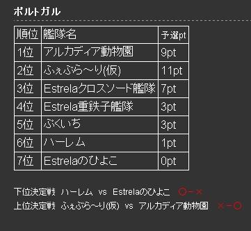 ポル予選結果.jpg