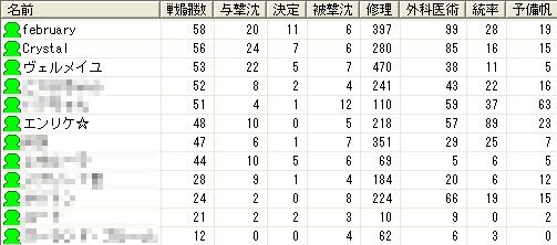 第34回大海戦1日目.jpg