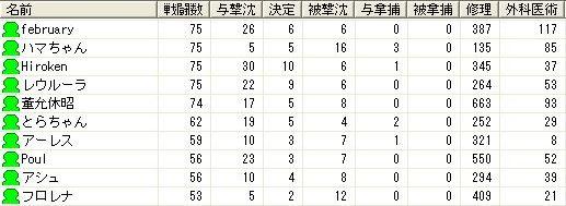 第28回大海戦3日目.jpg