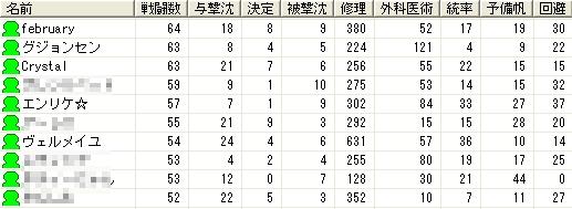 第34回大海戦2日目.jpg