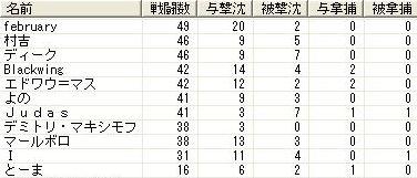 第25回大海戦1日目.jpg