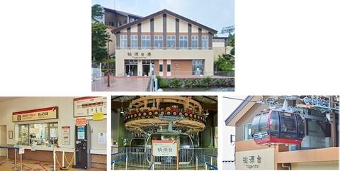 station_tohgendai