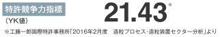 2016-05-31-freund-doc_kabutsu_fy201602