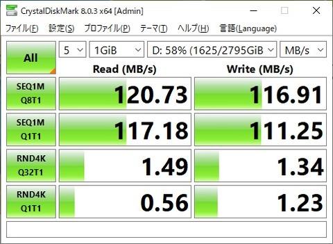 SSDレビュー3