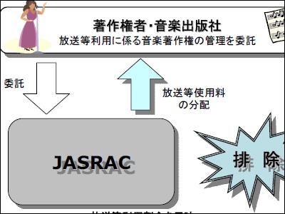 jasrac01