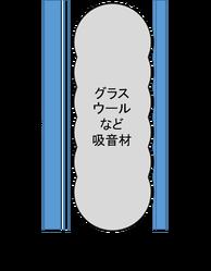 二重壁構造