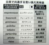 0819難解英語.jpg