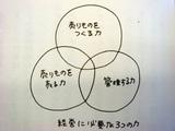 0327経営力.jpg