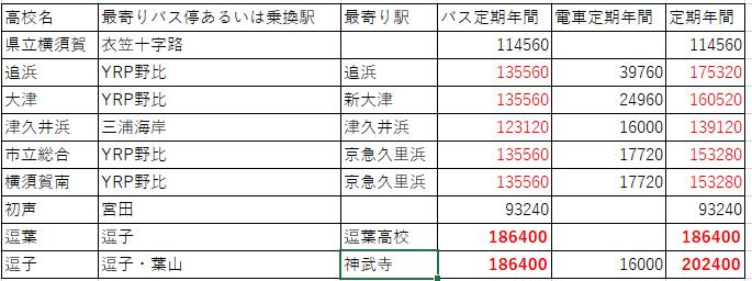 横須賀 モアーズ 自殺