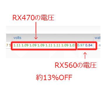 RX560mining1