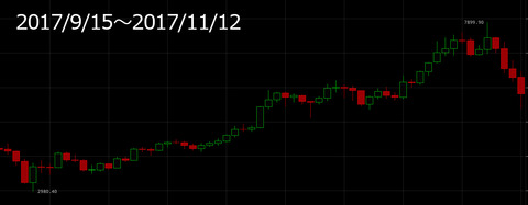 bitcoin30