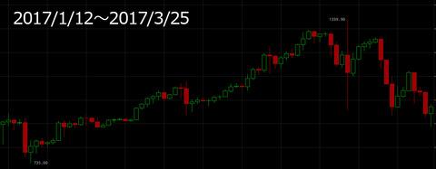 bitcoin27