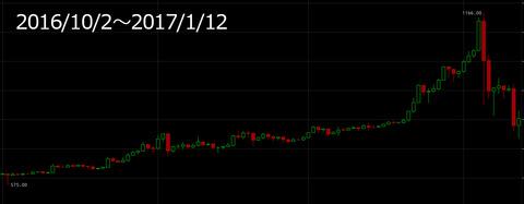 bitcoin26