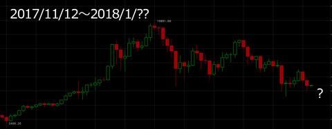 bitcoin31