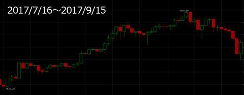 bitcoin29