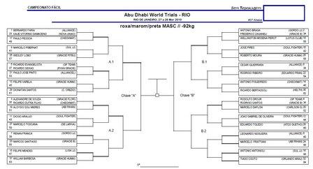 アブダビプロ柔術北ブラジル予選トーナメント表-92