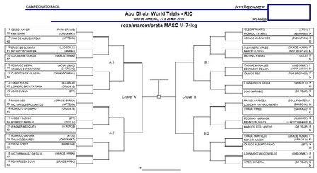 アブダビプロ柔術北ブラジル予選トーナメント表-74