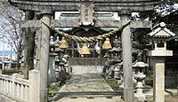 神田神社 石川県金沢市神田