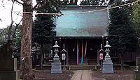 神明社 東京都三鷹市上連雀のキャプチャー